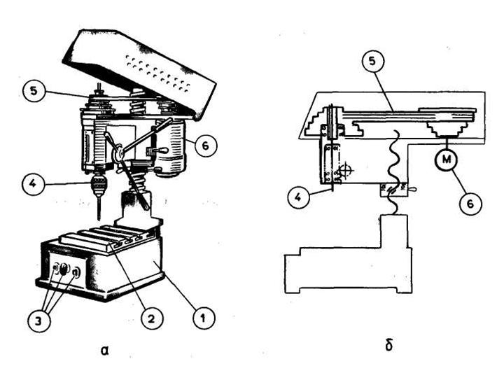 Рис. 2. Закрепление заготовки при сверлении. а - в ручных тисках; б-в машинных тисках.